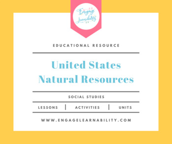 Natural Resources of the United States PowerPoint Lesson