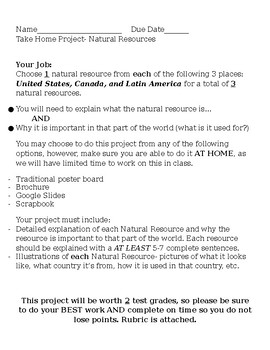 Natural Resources project for US, Canada and Latin America