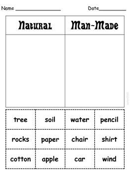 Natural VS. Man-Made Resources