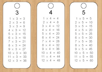 Natural Wood Theme Times Table Charts, Key Rings and Desk Mat