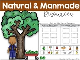 Natural and Manmade Resources Activities Distance Learning