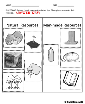 Natural and Manmade Resources Cut, Sort, and Glue