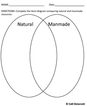 natural and manmade resources venn diagrams by calli dejarnett tpt Examples of Natural Resources natural and manmade resources venn diagrams