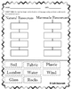 Natural and Manmade Worksheets