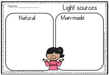 Natural and man-made sources of light