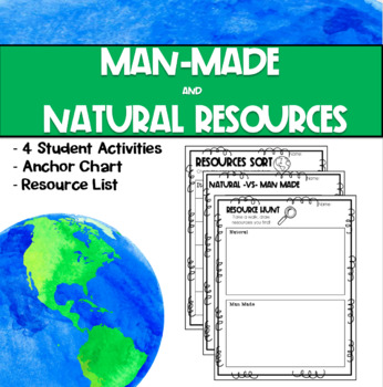 Man Made and Natural Resources