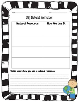 FREE Natural resources graphic organizer!