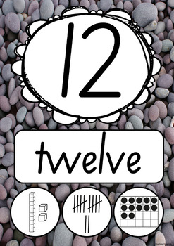 Nature Number Posters - South Australian Fonts