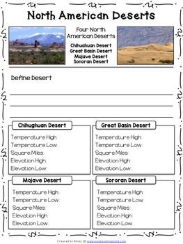 Desert Wildlife Pages