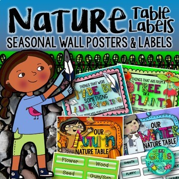 Nature Table seasonal posters and natural material labels