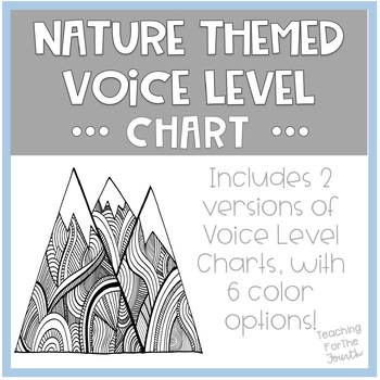 Nature Theme Voice Level Chart