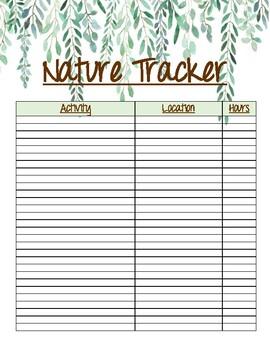 Nature Tracker