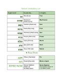 Nature Vocabulary Sheet
