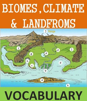 Nature & Weather(B): Biomes, Climate, & Landforms  (Adult ESL)
