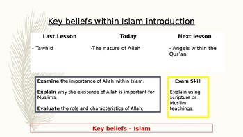 Nature of Allah