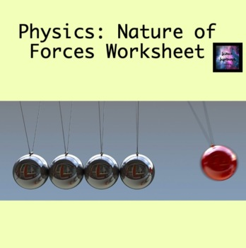 Nature of Forces