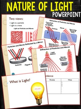 Nature of Light Power Point
