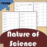 Nature of Science Vocabulary