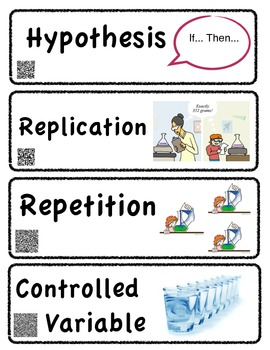 Nature of Science Vocabulary Cards