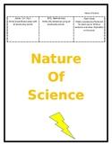 Nature of Science Vocabulary Homework