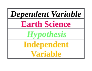 Nature of Science Vocabulary Word Wall
