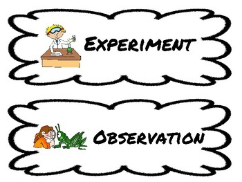 Nature of Science Vocabulary- Science Word Wall Cards -Fusion -Scientific Method