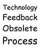 Nature of Science and Technology Vocabulary Packet Bundle