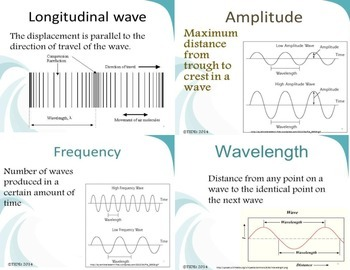 Nature of waves flashcards