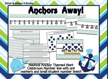 Nautical Anchor Themed number line 0-100 Navy, Green, Turquoise