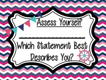 Nautical Assess Yourself Poster