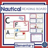 Reading Strategies bulletin board - Elementary Strategies (Nautical theme)