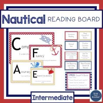 Nautical CAFE Posters and Cards- Intermediate Strategies