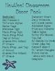 Nautical Classroom Decor Pack