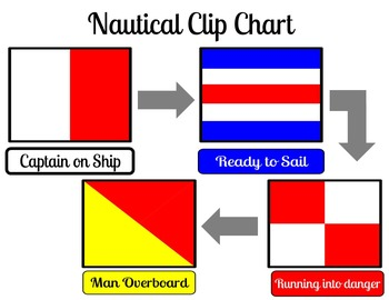 Nautical Clip Chart