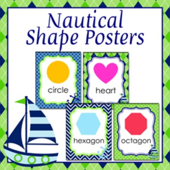 Nautical Navy and Lime Theme Shape Posters