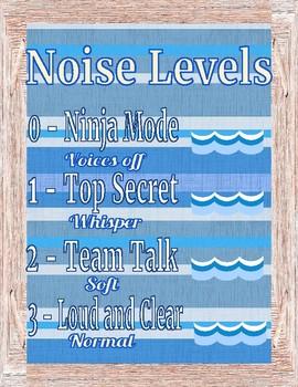 Nautical Voice Level Chart