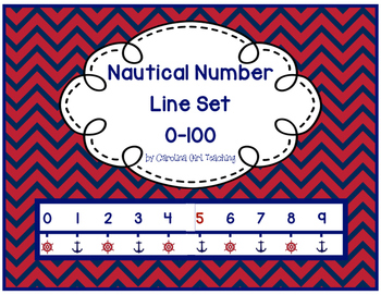 Nautical Number Line Poster Set