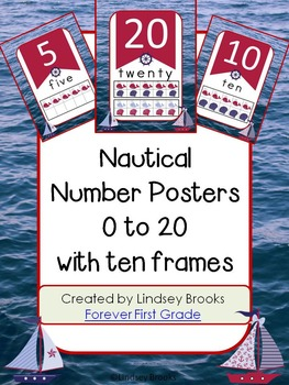 Nautical Number Posters (0 to 20) with Ten Frames (Navy/Red)