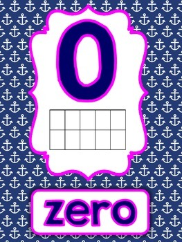 Nautical Number Posters - Girly Pink and Navy