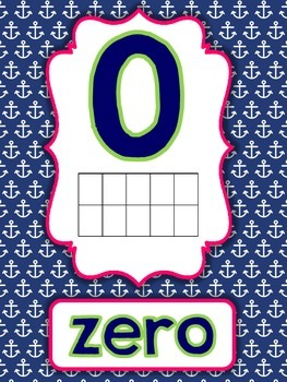 Nautical Number Posters - Preppy Navy and Green