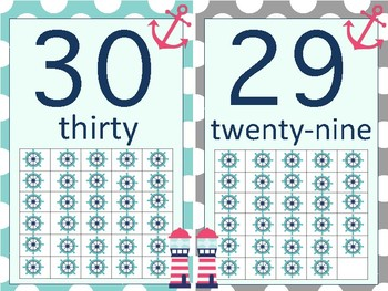 Nautical Number Wall Posters