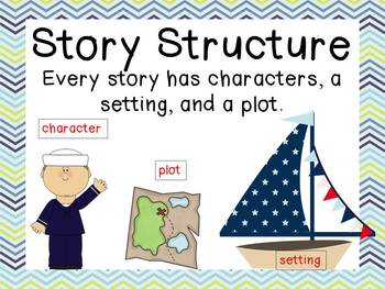 Nautical Reading Strategies and Skills posters