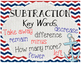 Nautical Theme Addition and Subtraction Key Words Posters