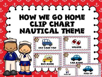 Nautical Theme How We Go Home