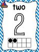 Nautical Theme Number Posters 0-10 Chevron