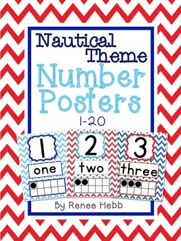 Nautical Theme Number Posters