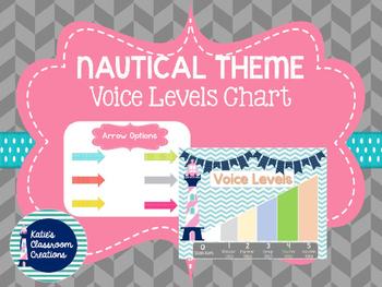 Nautical Theme Voice Level Chart