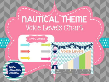 Nautical Theme Voice Level Chart