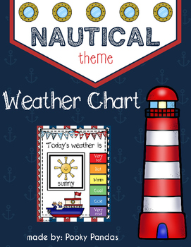 Nautical Theme - Weather Chart - Classroom Decor