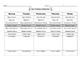 Nautical Themed Behavior Clip Chart